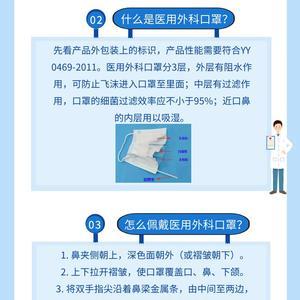 新型冠状病毒科普知识丨如何处理这些口罩问题?